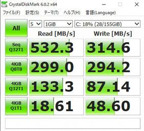 R732/FのSSDの性能