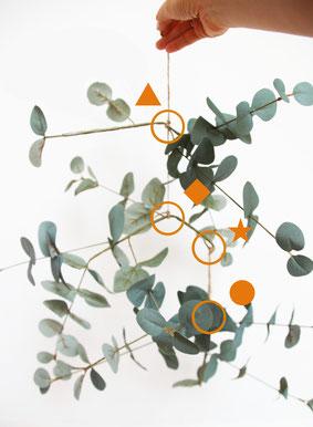 【3本目】3本目の枝を1本目の上に結びつけ(▲◆)バランスがとれたところで曲げます(▲)。くるくる横に回して葉っぱ同士が引っかからないように小枝の向きを調整したら完成!