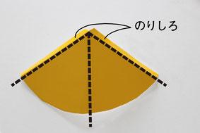 点線のように折り曲げ、のりしろ部分を顔用の半分にホチキス等で取り付けます。