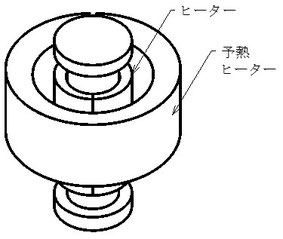 メインのヒーターの外側に予熱ヒータを設けた図です。