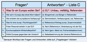 Bild: Liste C - Bürger