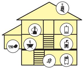 (Bild: Initiative zur Prävention von Kohlenmonoxid-Vergiftungen, www.co-macht-ko.de)