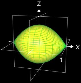 Mantelfläche einer Zitrone