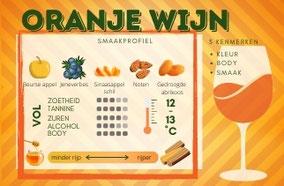Wat is Oranje Wijn + Infographic