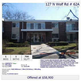 Инвестиции в жилую арендную недвижимость США
