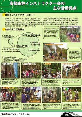 京都森林インストラクター会10周年記念パネル
