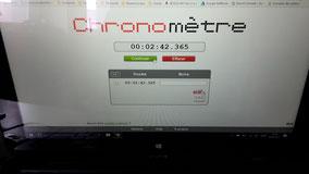 Temps de démarrage de l'ordinateur avec disque dur standard