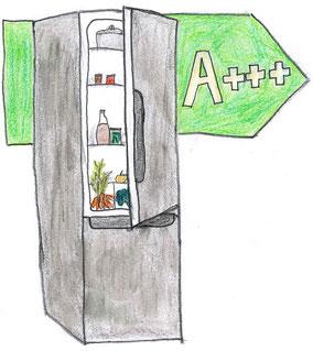 Kühlschrank Energieeffizienz A+++ Zeichnung