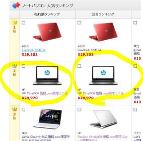 3万円を切る価格で魅力的。CPUはやや劣るが、事務用やサブ機には十分かな。