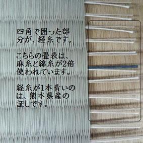 経糸使用本数 約240本 麻糸・綿糸2倍使用