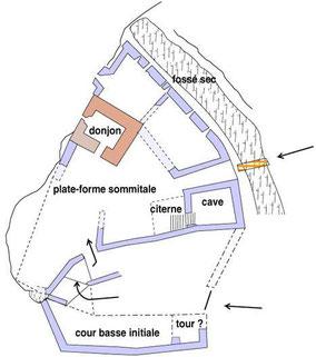 Etat du Château à partir de 1280