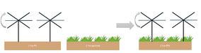 étude agrivoltaisme agrivoltaique