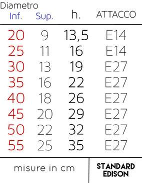 Schema delle misure disponibili per il paralume Cono in Pergamena.