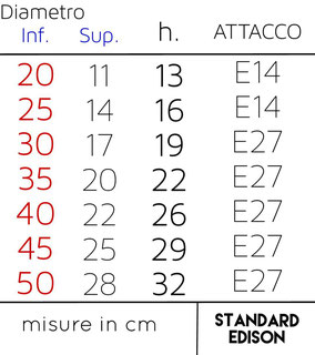 Misure in dettaglio del paralume cono plissettato.