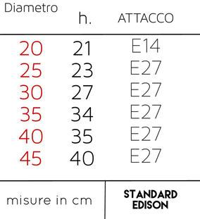 Scheda di dettaglio diametri del paralume ventola cartella.