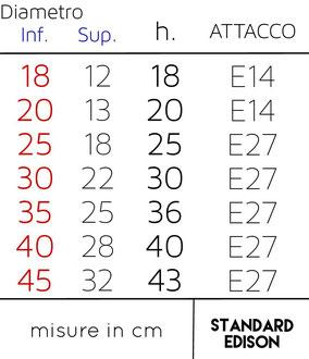 Schema delle misure relative al paralume Cono Alto.