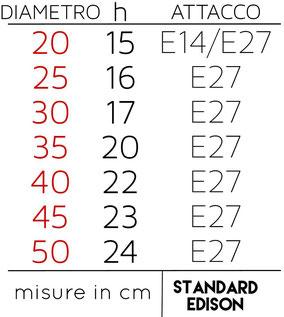 Misure in dettaglio del paralume cilindrico