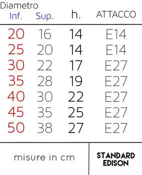 Schema dettagliato misure paralume Smart.