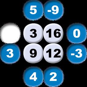 Zahlenpicknick © Rätselbüro Martin Simon