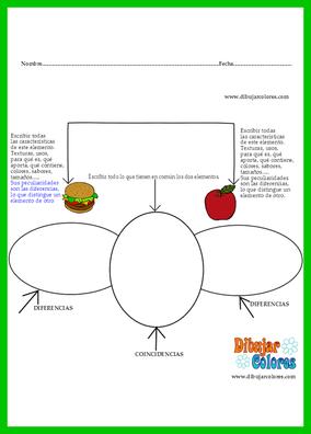 análisis comparativo, contraste y verificación mediante diagrama de venn