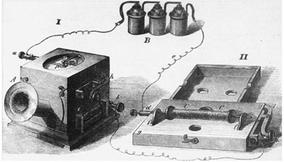 Телефон И.Ф. Рейса