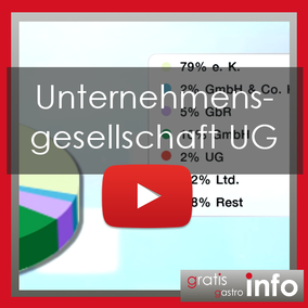 Unternehmensgesellschaft UG