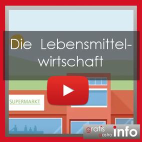 Die deutsche Lebensmittelwirtschaft