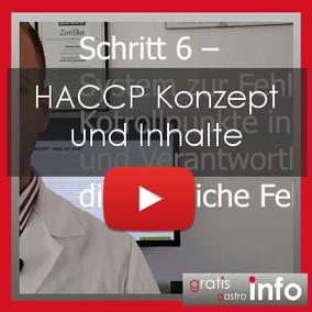 HACCP Konzept