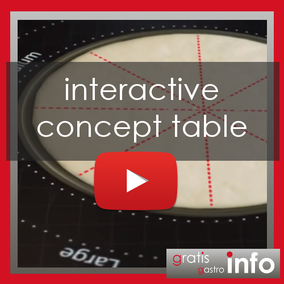 interactive concept table
