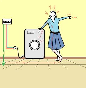 Risrque élevé d'électrocution
