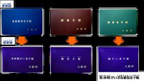 大阪府療育手帳 Image:摂津市役所
