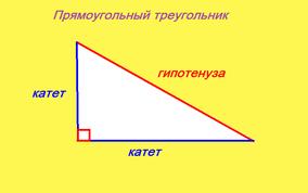 прямоугольный треугольник катет гипотенуза