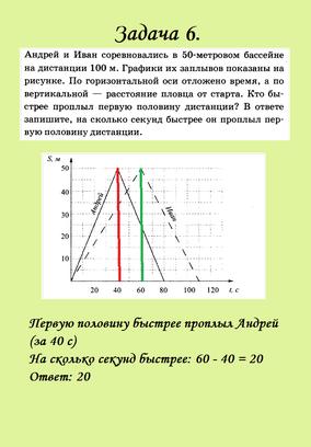 решение задач графики