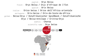 distribution of Oryx Beisa