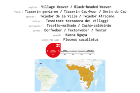 distribution of the village weaver