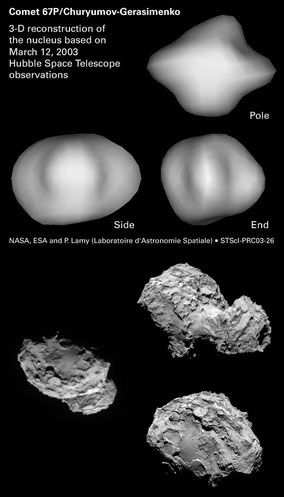 Images from Hubble (Credit: STScI-PRC03-26 Image Credit: NASA, ESA, and Philippe Lamy (Laboratoire d'Astronomie Spatiale)), Images from Rosetta (Credit: unknown)