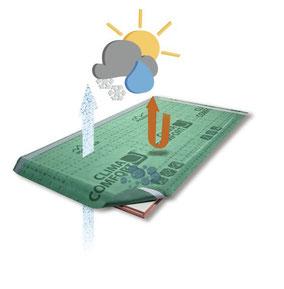 Clima Comfort, Dämmung, Dach-Systemteile