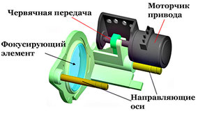 Схема MSC-автофокуса