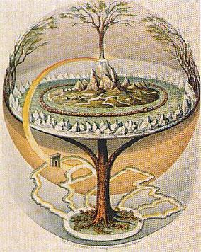 Oluf Olufsen Bagge 1847: Yggdrasil