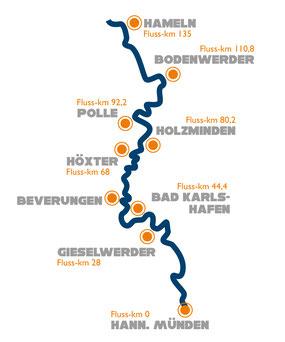 Kanutagestouren auf der Weser - Die Stecke ist zwischen Hann. Münden und Polle