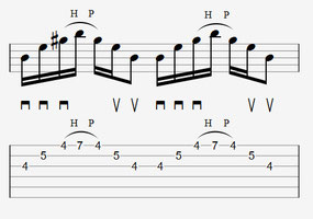 Sweep Picking-Übung 1: E Dur-Arpeggio in Tabulatur