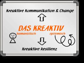 DAS KREAKTIV in Leipzig wählt Methoden aus Systemtheorie und  humanistischer Psychologie