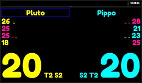 visualizzazione del punteggio gara in diretta da PC Remoto