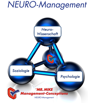 Neuromanagement,Management,Neurowissenschaft,Psychologie,Soziologie,Neuro,Wissenschaft,