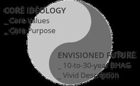 Illu / Vision Framework
