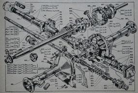 Antriebbswelle und Getriebe