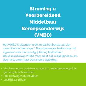 Overzicht Voorbereidend Middelbaar Beroepsonderwijs in Nederland (VMBO)