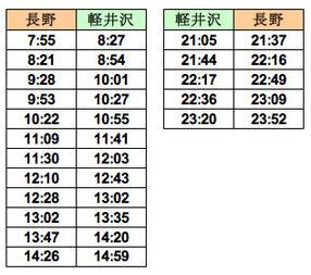 長野新幹線