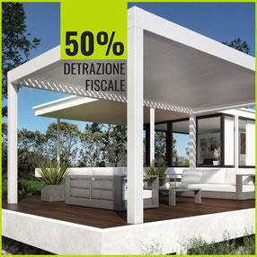 Ecobonus detrazione fiscale 50%