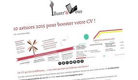 Vignette de l'article sur les 10 astuces de 2015 pour booster votre CV avec la graphiste Cloé Perrotin